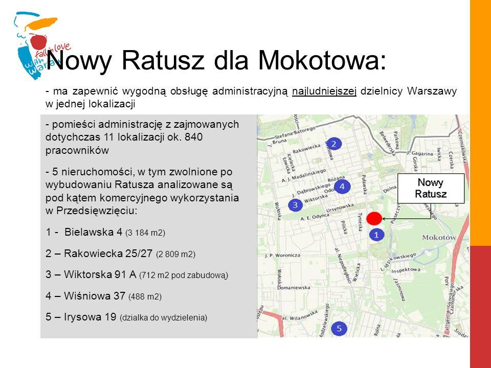 Nowy Ratusz dla Mokotowa: