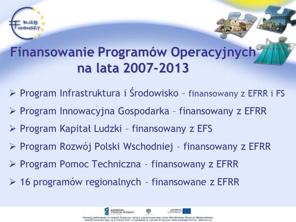 Finansowanie Programów Operacyjnych na lata 2007-2013