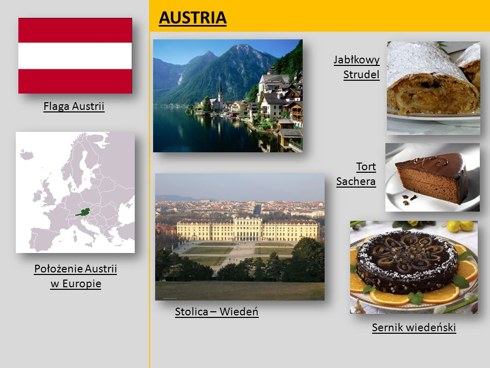 Położenie Austrii w Europie