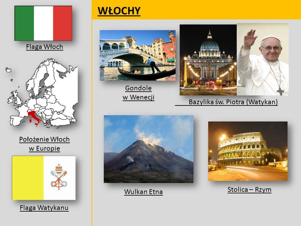 Położenie Włoch w Europie