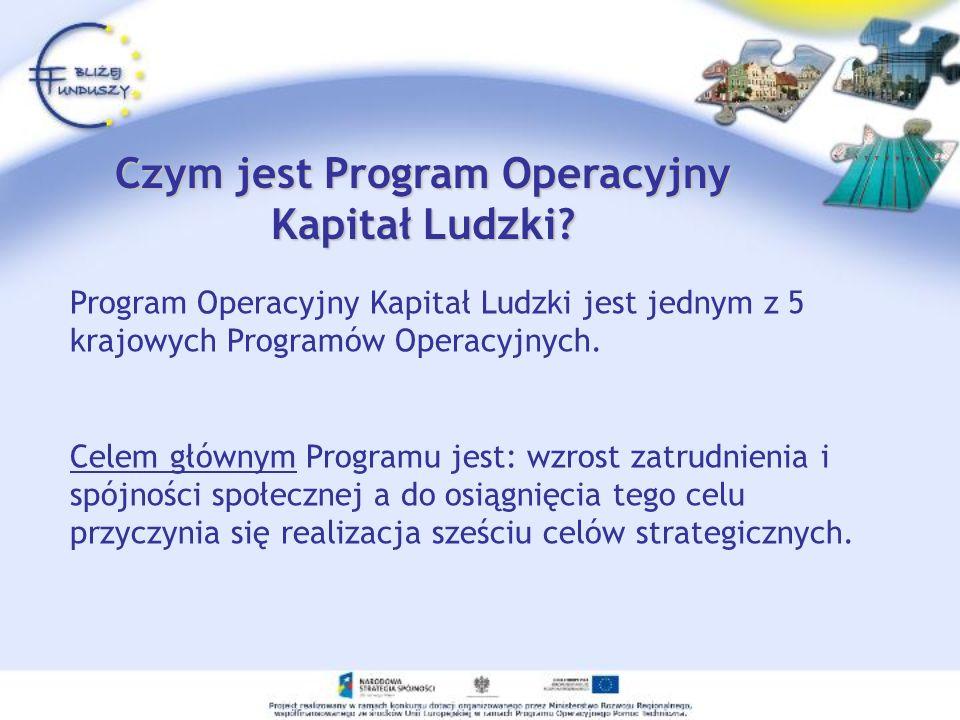 Czym jest Program Operacyjny