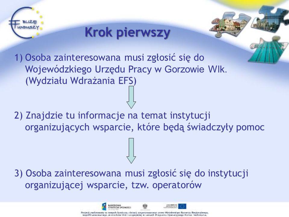 Krok pierwszyOsoba zainteresowana musi zgłosić się do Wojewódzkiego Urzędu Pracy w Gorzowie Wlk. (Wydziału Wdrażania EFS)