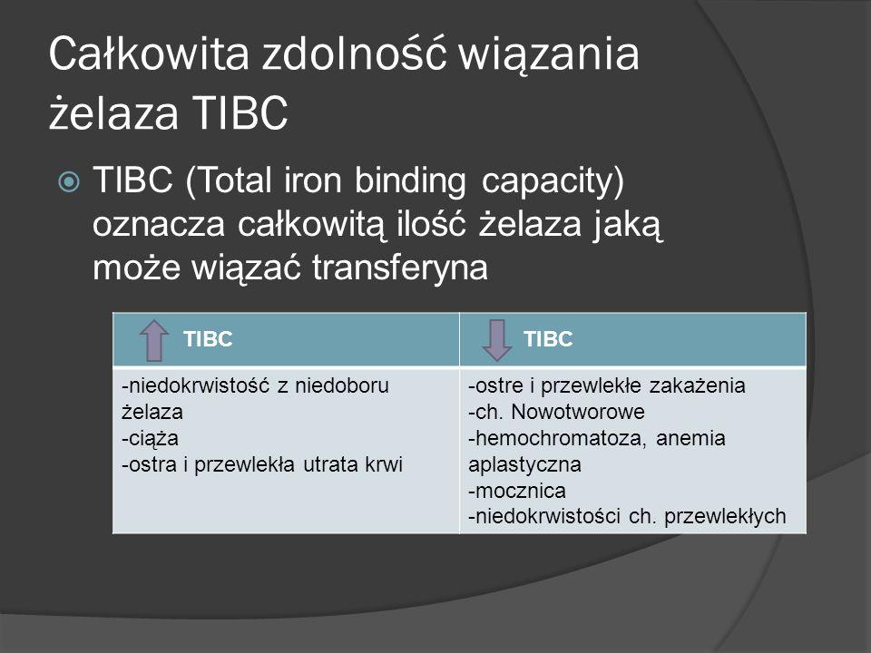 Całkowita zdolność wiązania żelaza TIBC