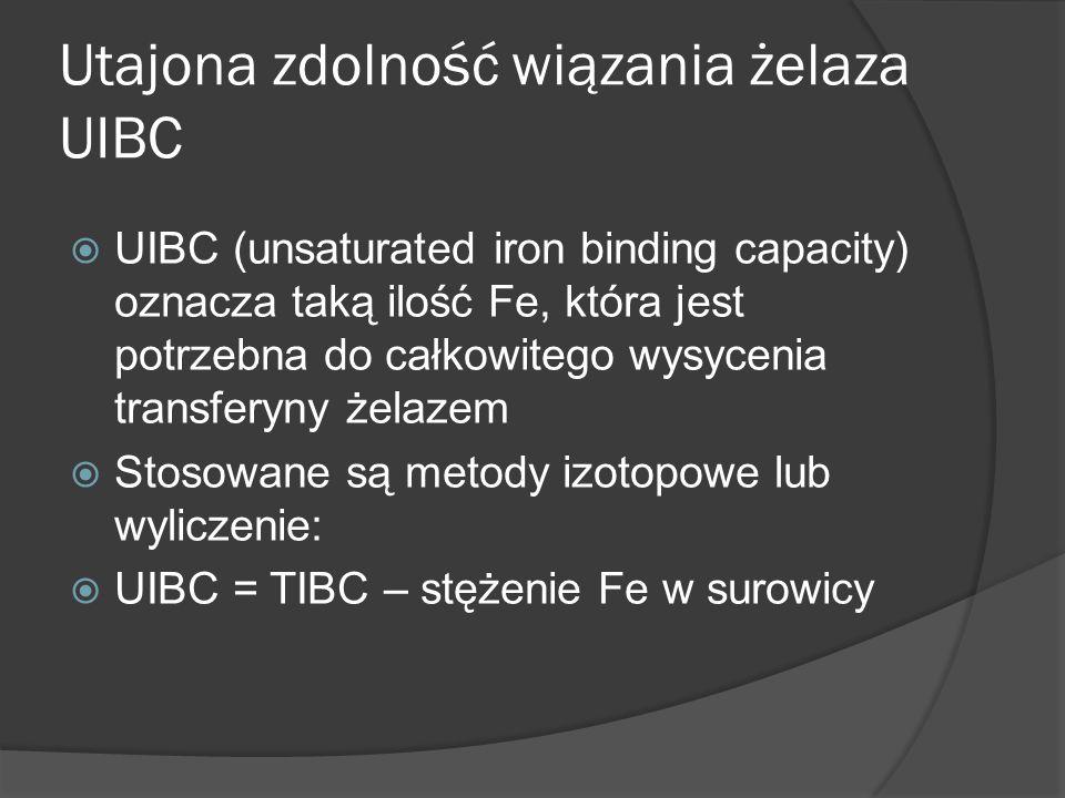 Utajona zdolność wiązania żelaza UIBC