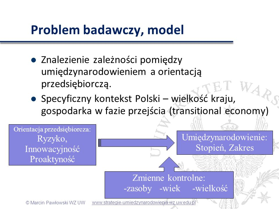 Problem badawczy , model