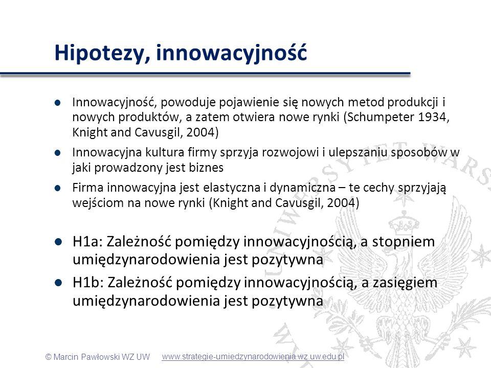 Hipotezy, innowacyjność