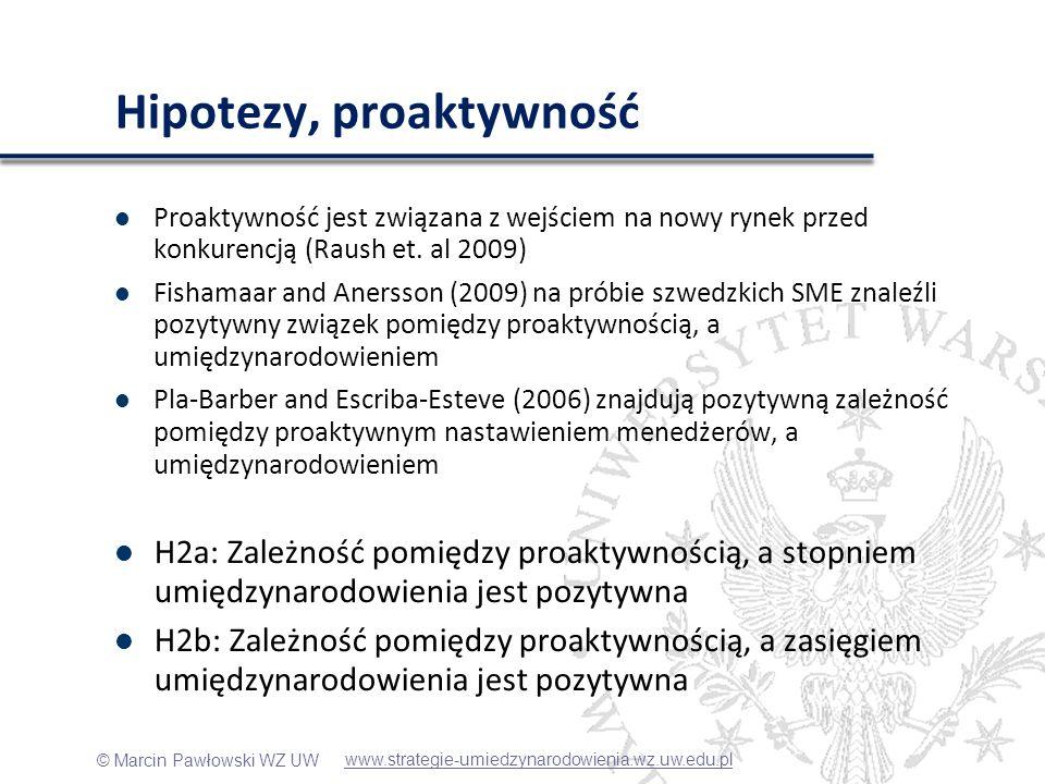 Hipotezy, proaktywność