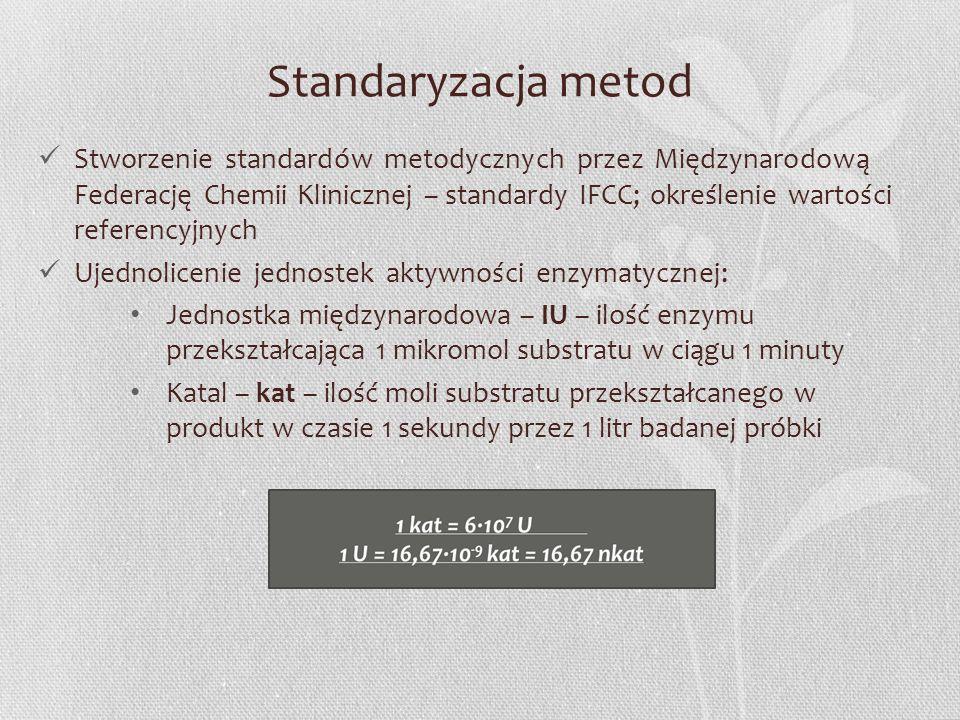 Standaryzacja metod