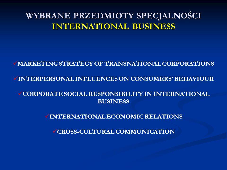 WYBRANE PRZEDMIOTY SPECJALNOŚCI INTERNATIONAL BUSINESS