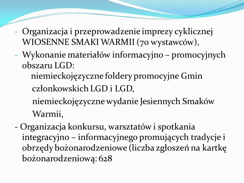 Organizacja i przeprowadzenie imprezy cyklicznej WIOSENNE SMAKI WARMII (70 wystawców),