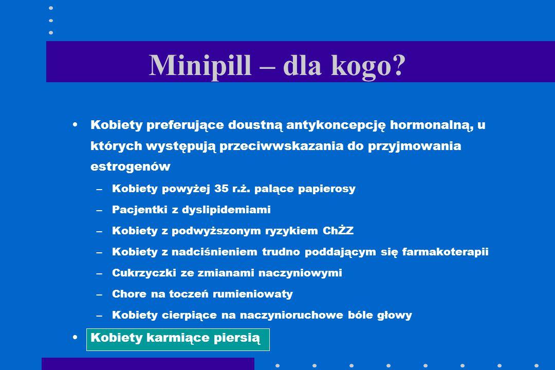 Minipill – dla kogo Kobiety preferujące doustną antykoncepcję hormonalną, u których występują przeciwwskazania do przyjmowania estrogenów.