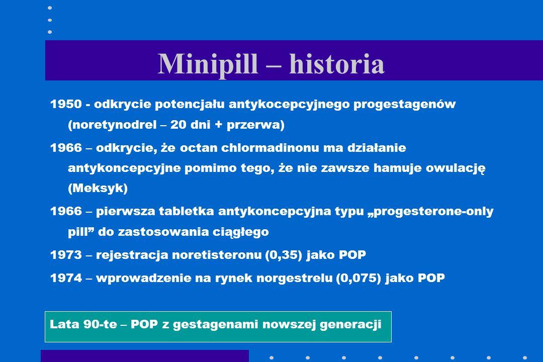 Minipill – historia 1950 - odkrycie potencjału antykocepcyjnego progestagenów (noretynodrel – 20 dni + przerwa)