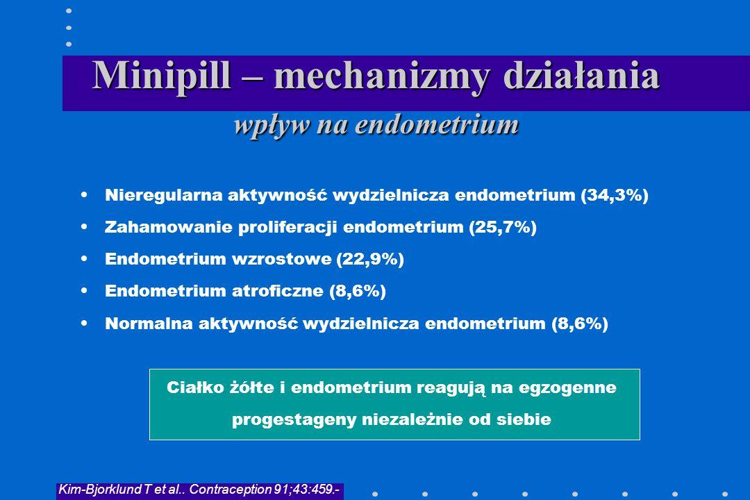 Minipill – mechanizmy działania wpływ na endometrium