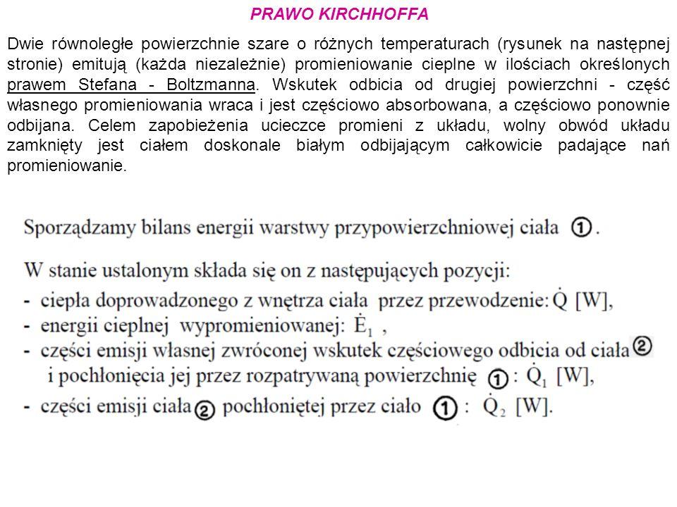 PRAWO KIRCHHOFFA