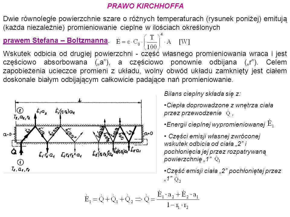prawem Stefana – Boltzmanna.