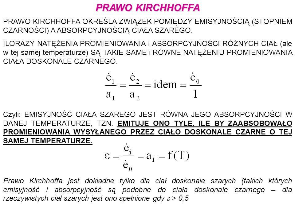 PRAWO KIRCHHOFFAPRAWO KIRCHHOFFA OKREŚLA ZWIĄZEK POMIĘDZY EMISYJNOŚCIĄ (STOPNIEM CZARNOŚCI) A ABSORPCYJNOŚCIĄ CIAŁA SZAREGO.
