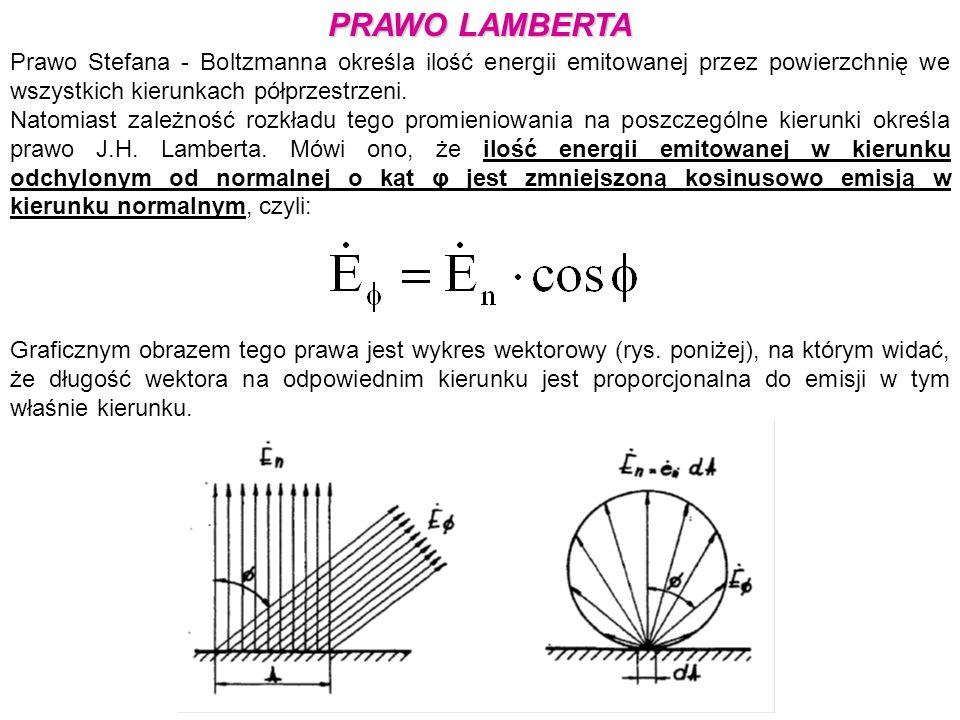 PRAWO LAMBERTA Prawo Stefana - Boltzmanna określa ilość energii emitowanej przez powierzchnię we wszystkich kierunkach półprzestrzeni.
