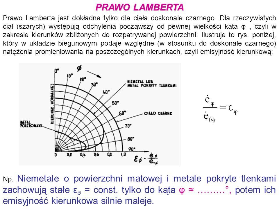 PRAWO LAMBERTA