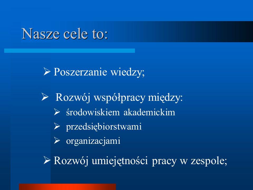 Nasze cele to: Poszerzanie wiedzy; Rozwój współpracy między: