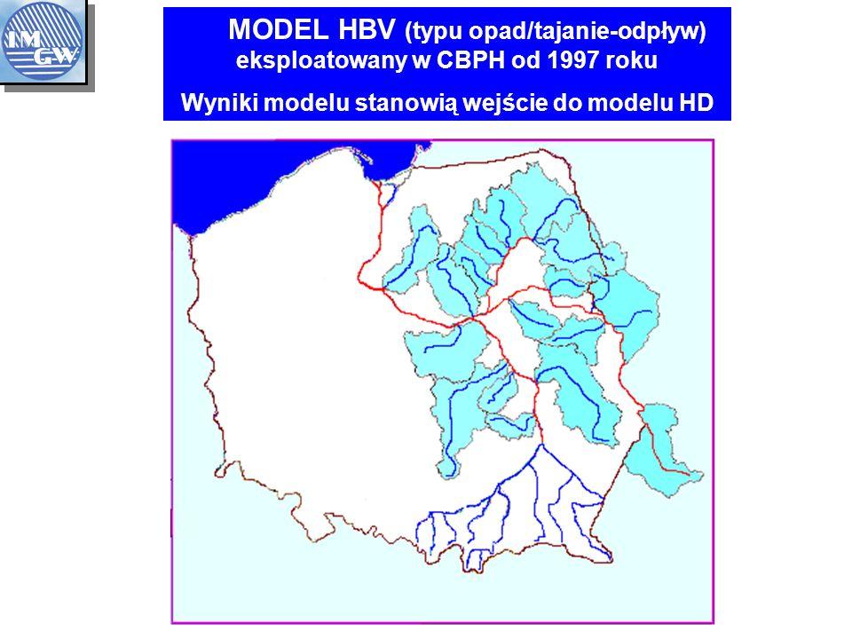 MODEL HBV (typu opad/tajanie-odpływ) eksploatowany w CBPH od 1997 roku