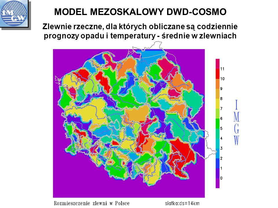 MODEL MEZOSKALOWY DWD-COSMO