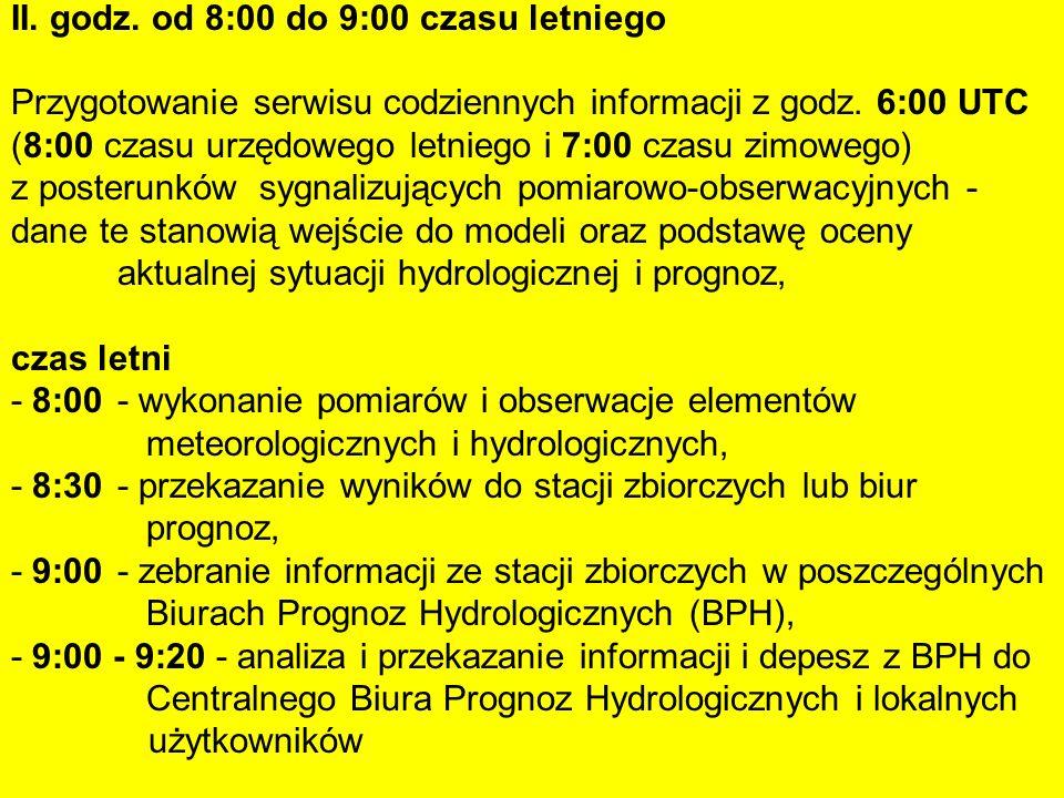II. godz. od 8:00 do 9:00 czasu letniego Przygotowanie serwisu codziennych informacji z godz.