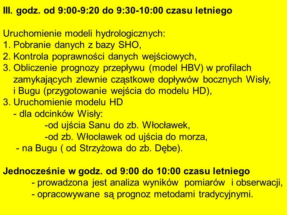 III. godz. od 9:00-9:20 do 9:30-10:00 czasu letniego Uruchomienie modeli hydrologicznych: 1.