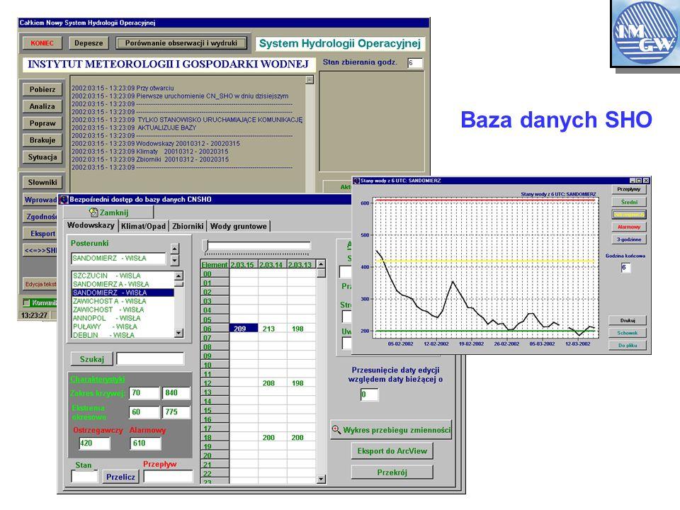 Baza danych SHO