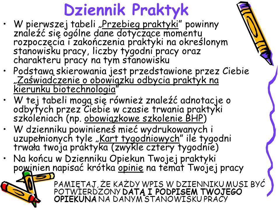Dziennik Praktyk