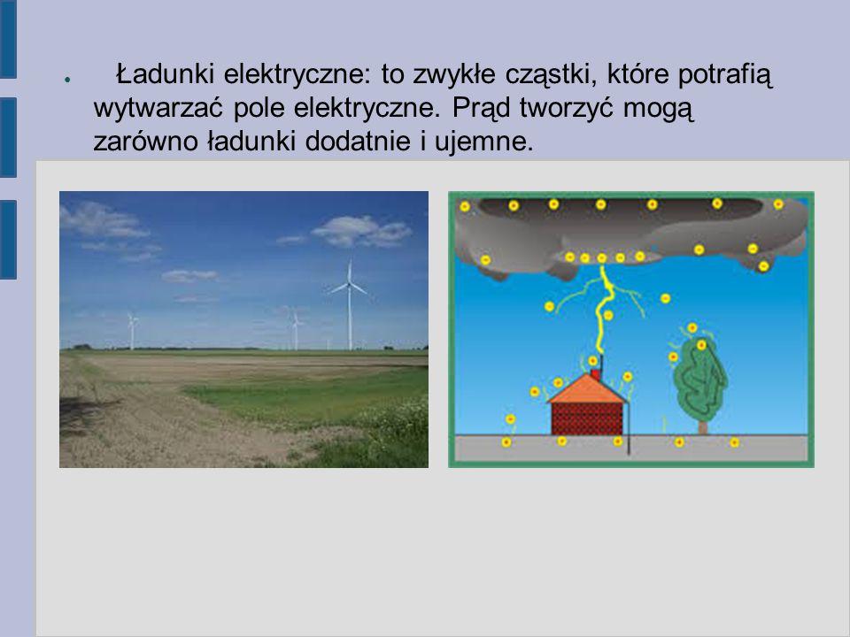 Ładunki elektryczne: to zwykłe cząstki, które potrafią wytwarzać pole elektryczne.