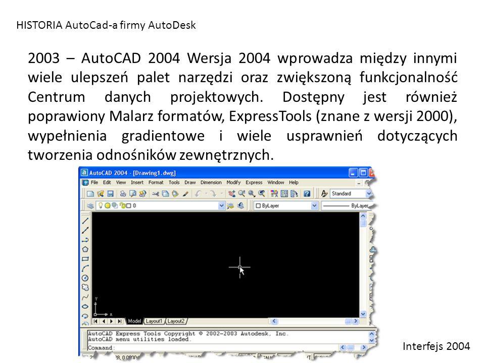 HISTORIA AutoCad-a firmy AutoDesk