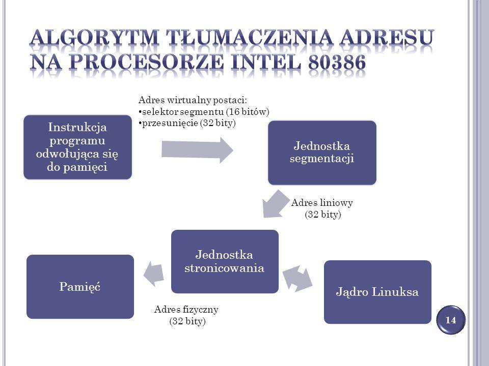 Algorytm tłumaczenia adresu na procesorze Intel 80386