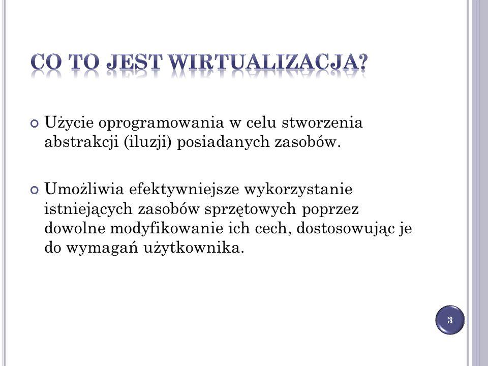 Co to jest wirtualizacja
