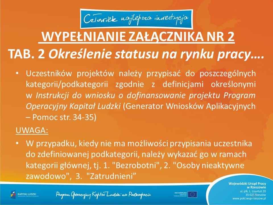 WYPEŁNIANIE ZAŁĄCZNIKA NR 2 TAB. 2 Określenie statusu na rynku pracy….