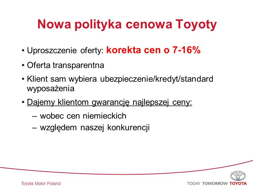 Nowa polityka cenowa Toyoty