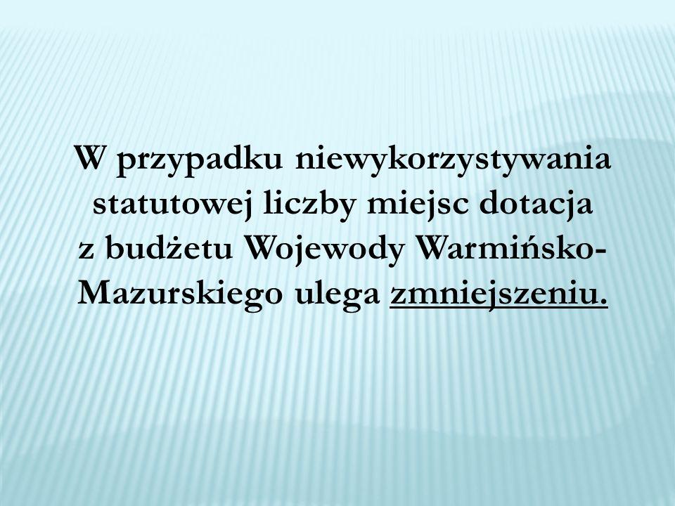 W przypadku niewykorzystywania statutowej liczby miejsc dotacja z budżetu Wojewody Warmińsko-Mazurskiego ulega zmniejszeniu.