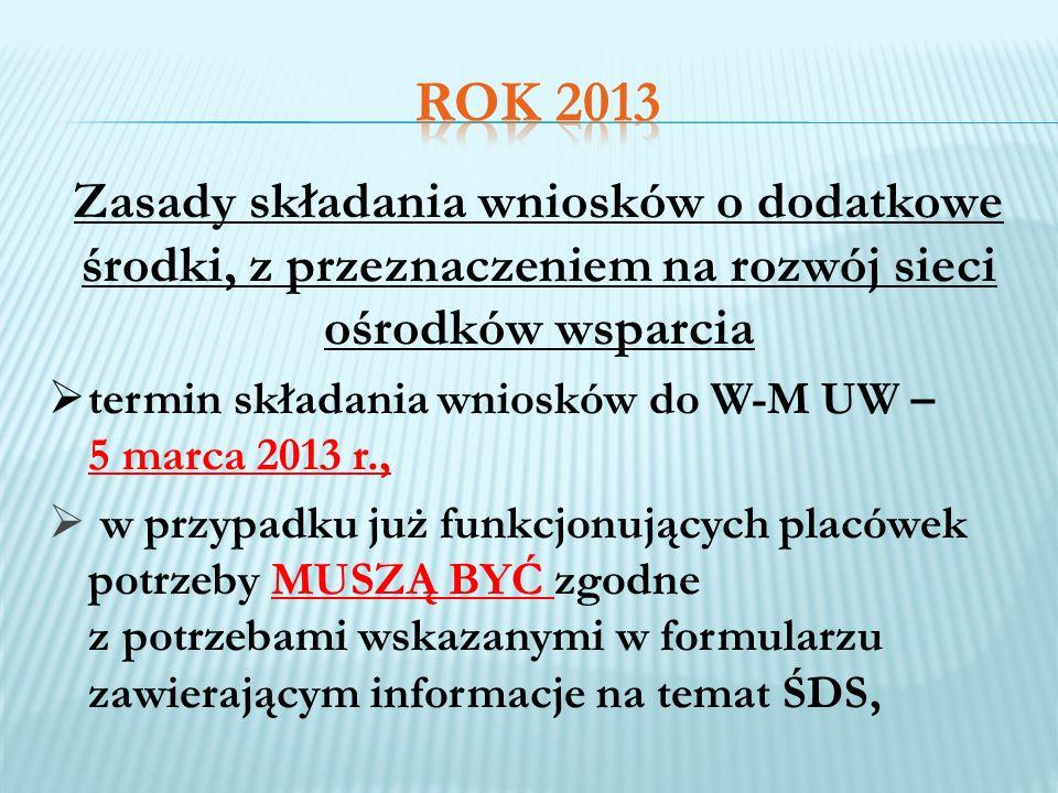 Rok 2013 Zasady składania wniosków o dodatkowe środki, z przeznaczeniem na rozwój sieci ośrodków wsparcia.