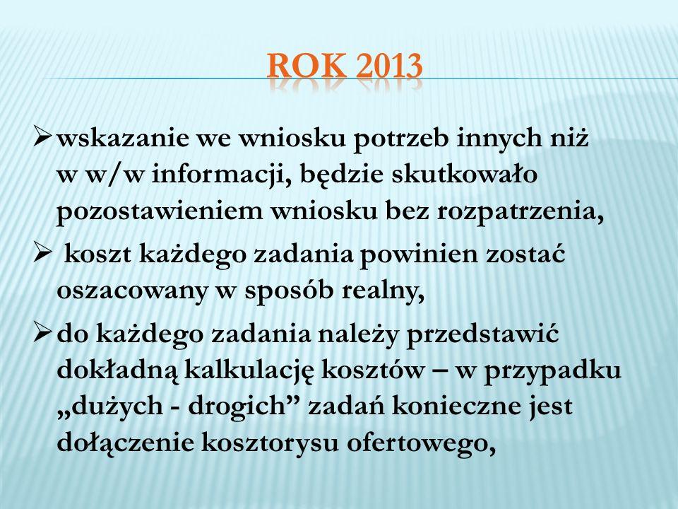 Rok 2013 wskazanie we wniosku potrzeb innych niż w w/w informacji, będzie skutkowało pozostawieniem wniosku bez rozpatrzenia,