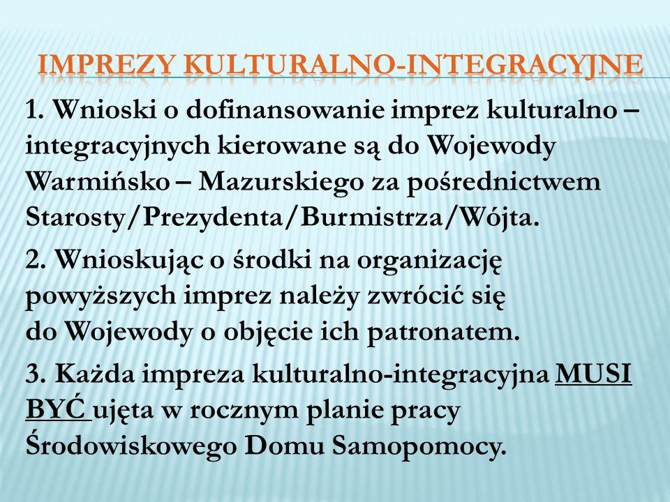 IMPREZY KULTURALNO-INTEGRACYJNE