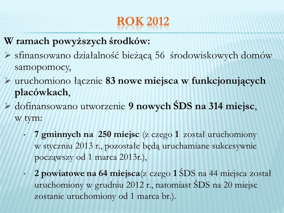 ROK 2012 W ramach powyższych środków: