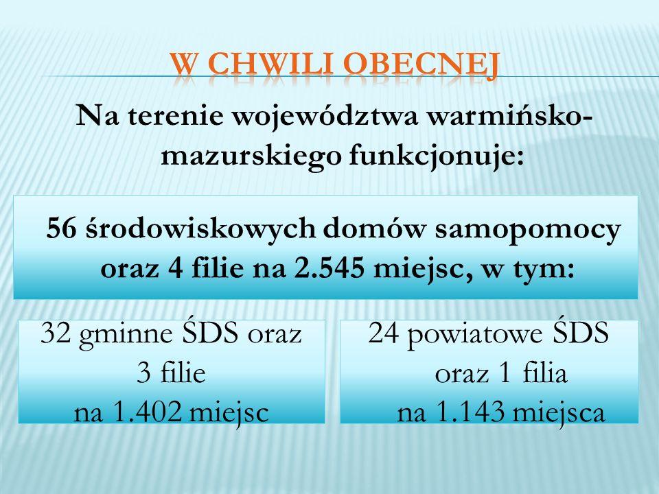 Na terenie województwa warmińsko-mazurskiego funkcjonuje:
