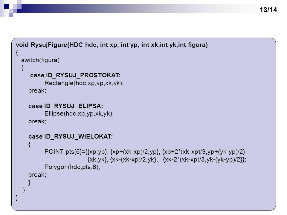 13/14 void RysujFigure(HDC hdc, int xp, int yp, int xk,int yk,int figura) { switch(figura) case ID_RYSUJ_PROSTOKAT: