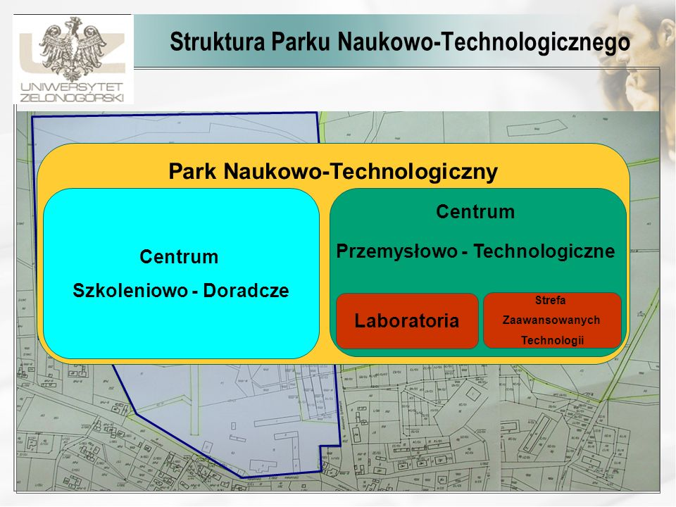 Struktura Parku Naukowo-Technologicznego