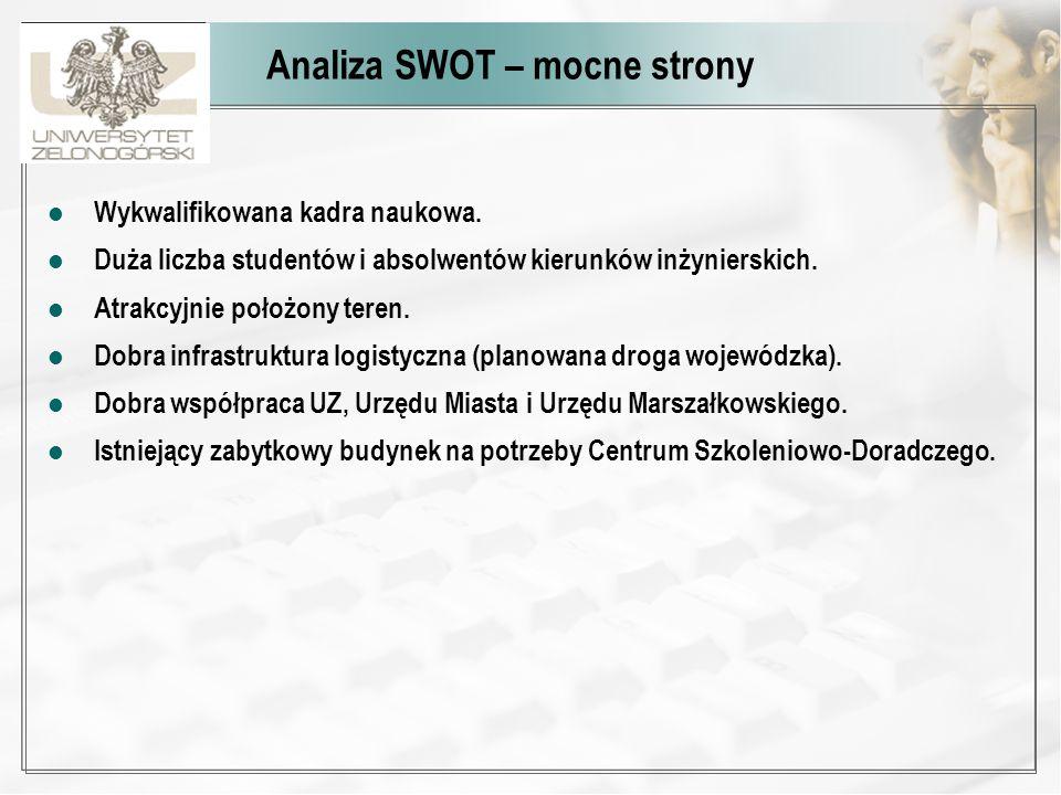Analiza SWOT – mocne strony