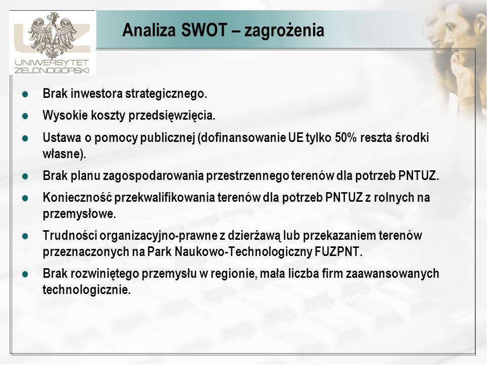 Analiza SWOT – zagrożenia