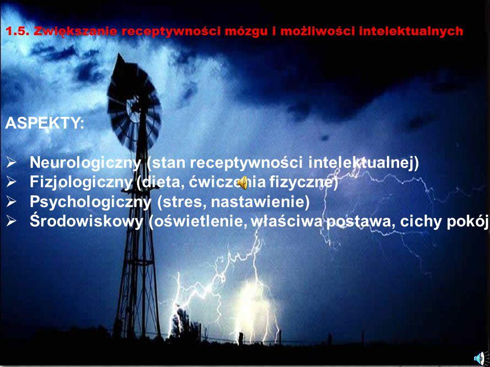 Neurologiczny (stan receptywności intelektualnej)