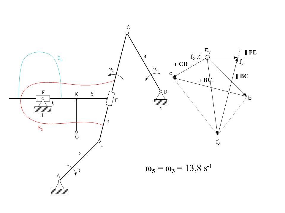 w5 = w3 = 13,8 s-1 p ‖ FE f6 , d f5 ⊥ CD c ‖ BC ⊥ BC b f3 C 4 + F D K