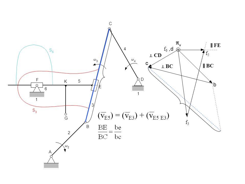 (vE5) = (vE3) + (vE5 E3) p ‖ FE f6 , d f5 ⊥ CD c ⊥ BC ‖ BC b f3 C 4 +