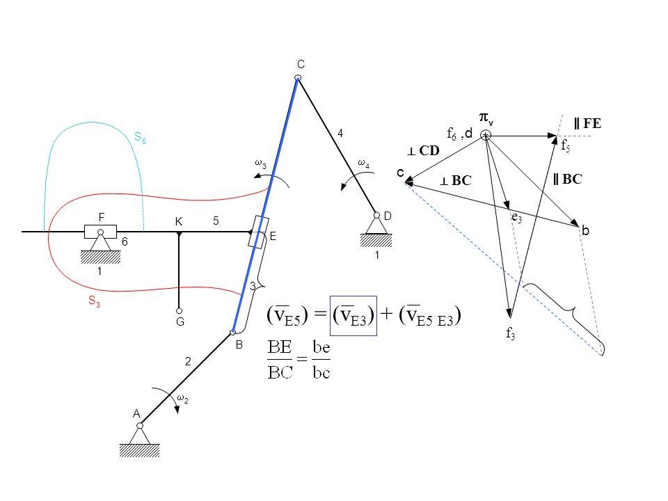 (vE5) = (vE3) + (vE5 E3) p ‖ FE f6 , d f5 ⊥ CD c ⊥ BC ‖ BC e3 b f3 C 4