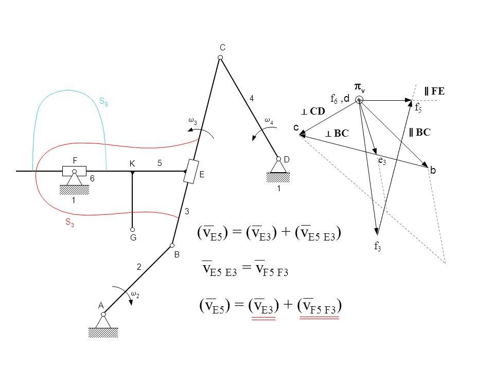 (vE5) = (vE3) + (vE5 E3) vE5 E3 = vF5 F3 (vE5) = (vE3) + (vF5 F3) p